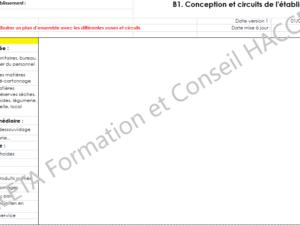 B1. Conception et circuits de l'établissement